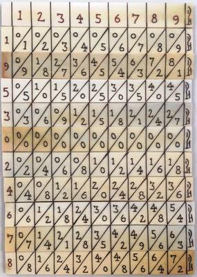 Ábaco multiplicativo de NAPIER, 11 varillas planas de 1 cara (1.3x10 cm cada una). Diseño: cuadros horizontales, diagonal principal, ascendente hacia la derecha