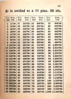 El libro CUENTAS AJUSTADAS contiene 211 tablas con resultados y permite productos hasta 25x1000