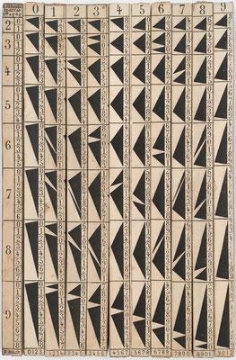 Regletas financieras multiplicativas de GENAILLE-LUCAS, 11 regletas de 1.1x17.5 cm, año 1885