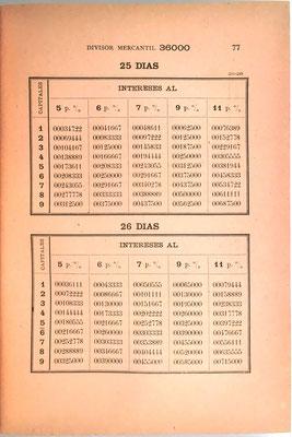 Las tablas para año natural y para año comercial están hechos según el número de días. Obra premiada con la Medalla de Oro en la Exposición Universal de Barcelona en 1888
