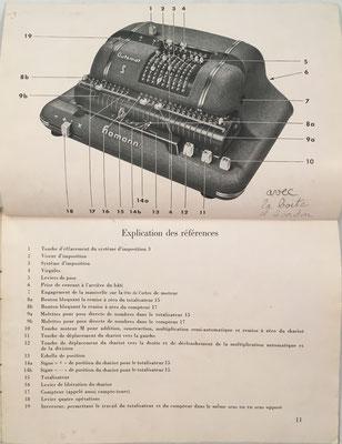 Esquema en el manual de instrucciones de la calculadora HAMANN Automat S DeTeWe