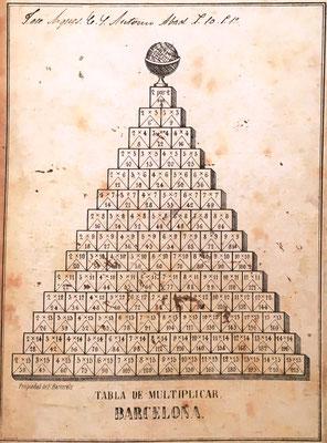 Detalle de la Tabla de Multiplicar, propiedad de F. Bartorelo, Barcelona, hacia 1900, 15x22 cm