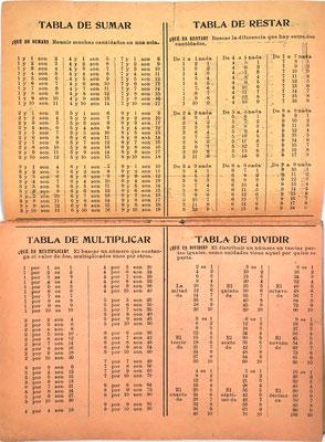 Tablas de sumar, restar, multiplicar y dividir incluidas en cada una de las cuatro libretas