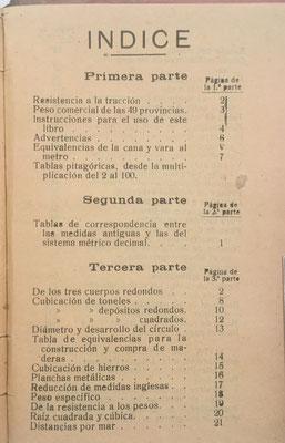 Índice del Manual de Cuentas Hechas de Joaquín Pascual Soler. La segunda parte del libro  incluye diversas tablas de correspondencias