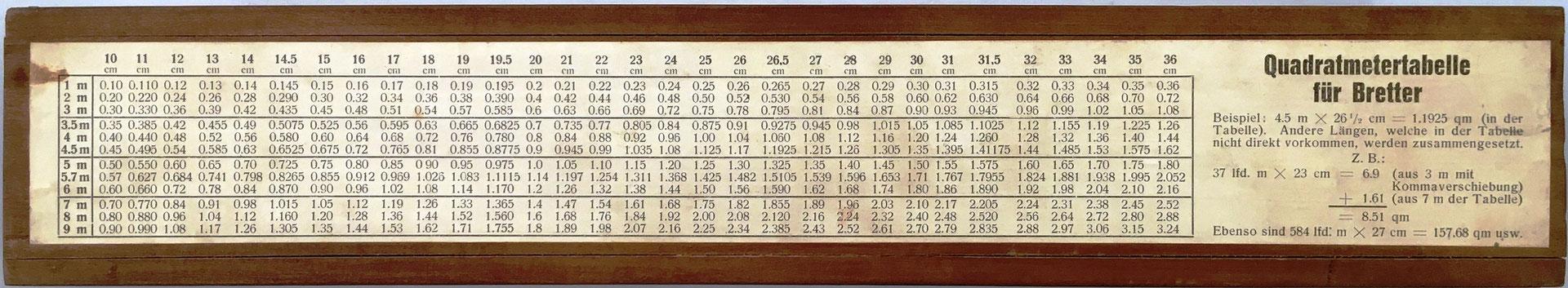 Instrucciones en la base del multilplicador CUBO, para tableros y vigas de madera
