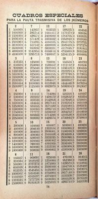 El libro contiene también 43 cuadros especiales, como este de la página 78, para la realización de divisiones