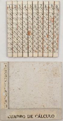Cuadro de Cálculo, hecho por Eduardo de Atarés en 1926 (España), 10.5x10 cm