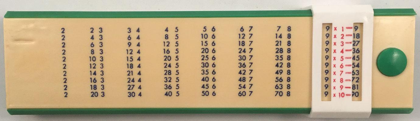 Estuche para lapiceros sin marca, con tabla de multiplicar en la tapa del estuche, 21x6x2 cm