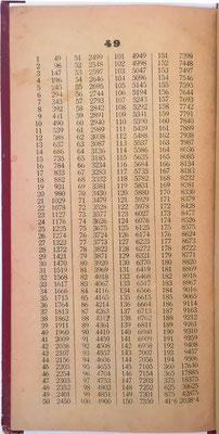 Contiene además 49 tablas de cálculo general