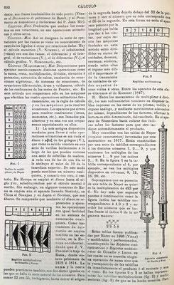 Tablas de Neper (virgulae numeratrices), Reglillas multiplicadoras de Genaille-Lucas y Aparato sumatorio de Smith y Pott