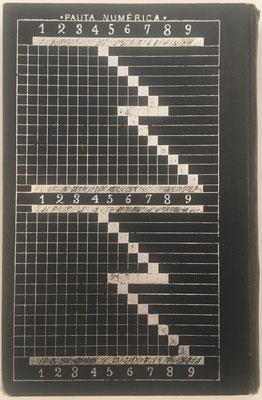 """De hecho, la máquina """"Pauta Trasmisiva de los Números"""" se sustituye  en este libro por el cuadro """"Pauta Numérica"""" de la contraportada, que tiene la misma utilidad para realizar cualquier multiplicación reduciéndola a la suma de sus productos parciales"""