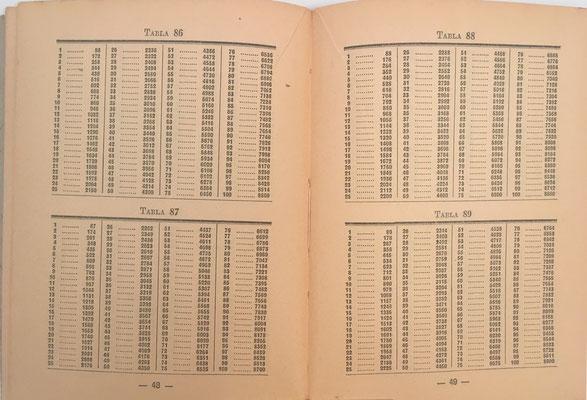 El libro El Calculador contiene 99 tablas, del 2 al 100, y permite productos hasta 100x100
