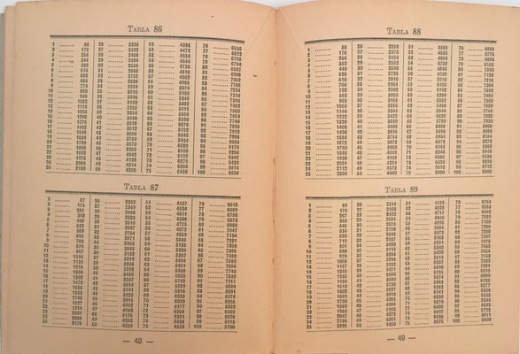 La primera parte del libro El Calculador contiene 99 tablas, del 2 al 100, y permite productos hasta 100x100