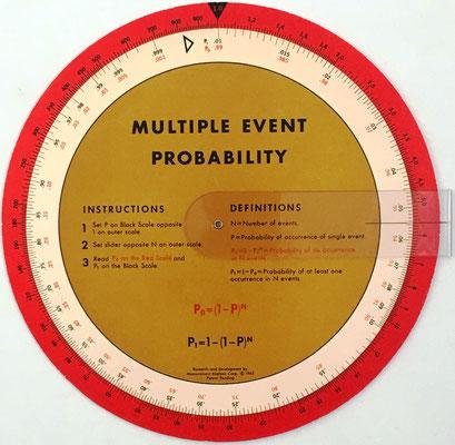 Reverso de la regla PROBABILITY SLIDE RULE, distribución normal (0,1), rayleigh, maxwell y binomial eventos múltiples