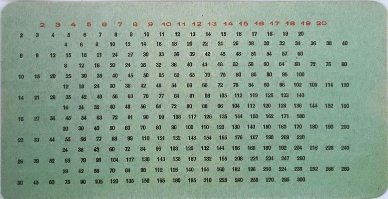 Cartulina interna de la regla para multiplicación NORMUS, productos hasta 20x30
