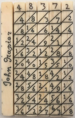 Ábaco multiplicativo de NAPIER de 6 varillas cuadrangulares: vista de las caras segundas