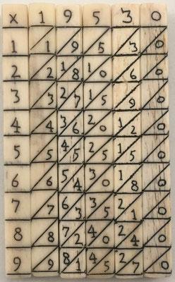 Ábaco multiplicativo de NAPIER, 6 varillas cuadrangulares de 0.6x6 cm. Vista de las caras primeras. Diseño: diagonal principal, ascendente hacia abajo