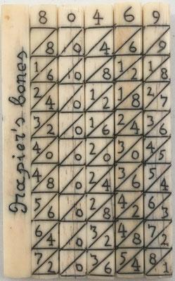 Ábaco multiplicativo de NAPIER de 6 varillas cuadrangulares: vista de las caras terceras