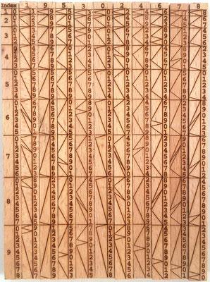 """Regletas financieras """"multiplicatrices"""" de GENAILLE y LUCAS (réplica ), Francia, año 1891, 4 caras"""