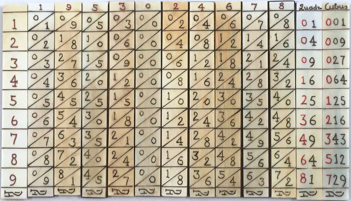 Ábaco multiplicativo de NAPIER, 13 varillas planas de 1 cara (1.3x10 cm cada una). Diseño: diagonal principal, ascendente hacia abajo