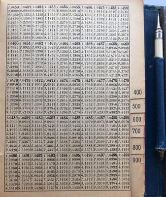 Libro de multiplicar como complemento del Instrucciones del ábaco TRONCET