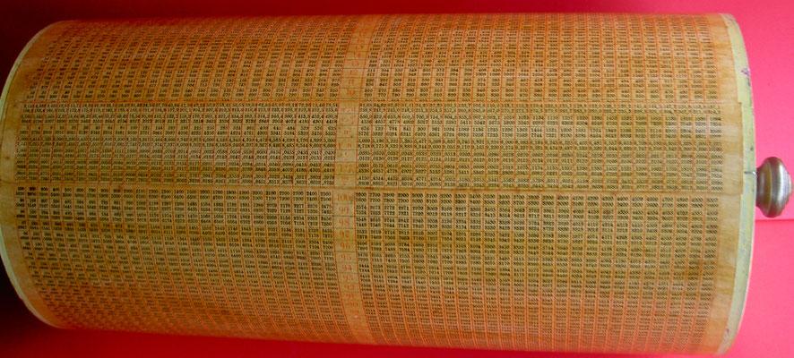 Cilindro impreso con 9.800 productos finales inscritos