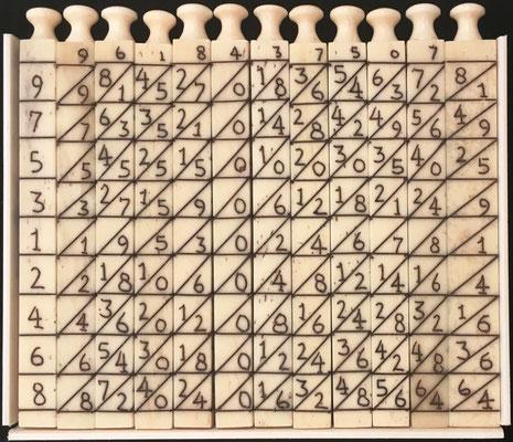Ábaco multiplicativo de NAPIER, 12 varillas cuadrangulares (11 de 0.6X7 cm y 1 de 0.8x7 cm). Diseño: diagonal principal, desordenado: centro pares ascendente hacia abajo, con indicador de las 4 caras de cada varilla