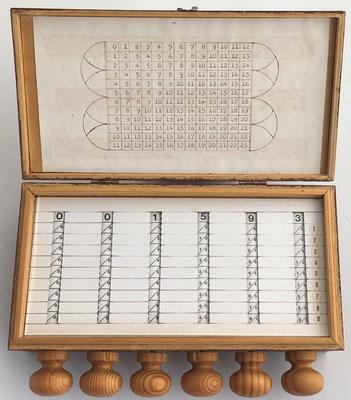 Vista completa con la caja abierta de la réplica de la calculadora SCHOTT