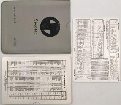 Juego completo con funda, regla (reverso con tabla de elementos) y tablas (peso, longitud, área y volumen), hecho en Japón