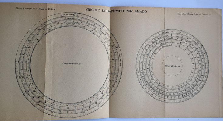 Lámina del círculo Ruiz Amado