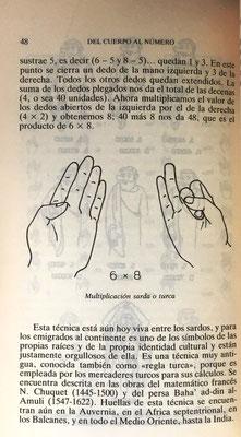 La multiplicación con los dedos de las manos