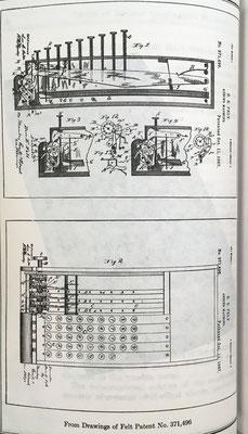 Comptometer de Dorr Eugene Felt, patente del año 1887
