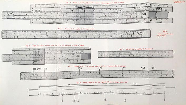 La lámina IV se dedica a reglas con sistema Rietz, marca Aristo, añade las escalas S-T de senos-tangentes y cúbica K