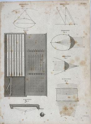 Grabado original firmado por Cornelius TIEBOUT (engraver) que contiene el dibujo del ábaco