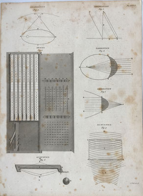 Grabado original firmado por Cornelius TIEBOUT (engraver) que contiene el dibujo del ábaco original