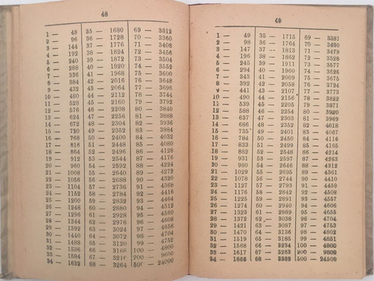 El Contador Universal contiene 156 tablas y permite productos hasta 1000x10000. Sirve también para sumar , restar, dividir y calcular intereses