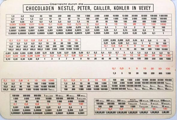 Cartulina interna de la regla para multiplicación NORMUS Sistema Huber, reverso