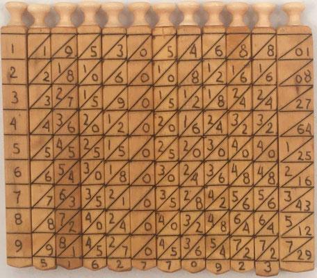 Ábaco multiplicativo de NAPIER, 12 varillas cuadrangulares (11 de 0.6x7 cm y 1 de 0.8x7 cm), madera de boj. Diseño: diagonal principal, ascendente hacia abajo, con indicador de las 4 caras de cada varilla