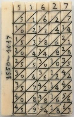 Ábaco multiplicativo de NAPIER de 6 varillas cuadrangulares: vista de las caras cuartas. En total son 5x4=20 caras. Cada uno de los 10 dígitos (del 0 al 9) aparece 2 veces. Es el ábaco neperiano más sencillo