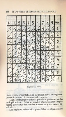 Las regletas de Napier (o Neper) descritas en su libro Rabdología