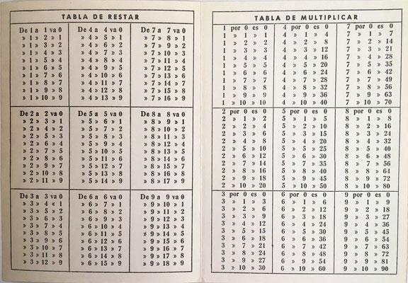 Anverso: tablas de sumar y dividir, José Cantero (editor), Barcelona (España), 25x17 cm