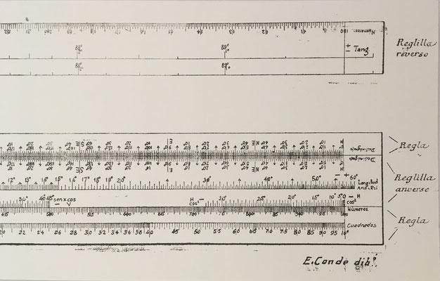Impresión del detalle A del cliché plano (matriz o plancha de imprenta) hecha metal