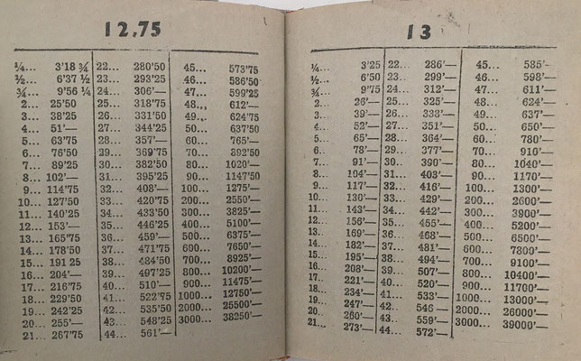 BAREMO o libro de cuentas ajustadas contiene 99 tablas, y permite productos hasta 100x3000