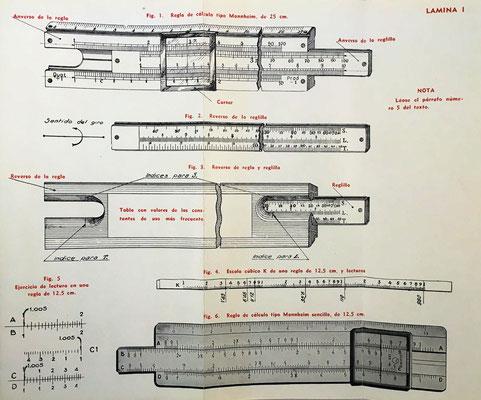 La lámina I se dedica a reglas con sistema Mannheim, marca Faber y Aristo, de escalas básicas A, B, C, D, S, L, T