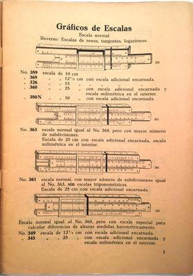 Contiene también un breve catálogo de las diferentes reglas con sus escalas: página con los modelos 389 a 345