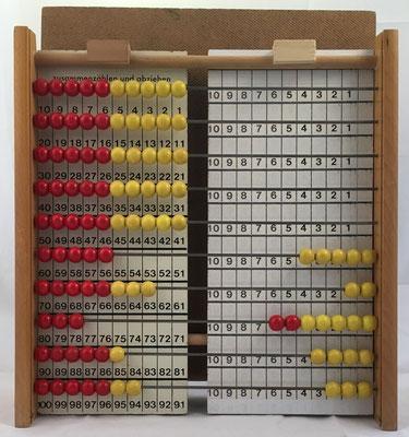 El ábaco europeo con el tablero posterior modificado para facilitar la lectura de resultados