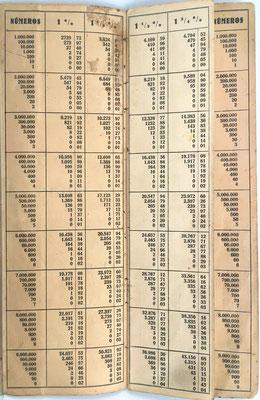 Consta de 41 páginas, 18 tablas para año natural y 18 tablas para año comercial, hecho por Gráficas Zamorano (Barcelona)