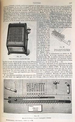 Dibujo de la parte superior de la máquina de sumar de Burrough y de la Millonaire de Otto Steiger