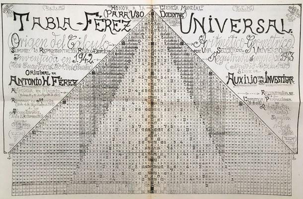 La tabla Férez está hecha a mano por su autor en una lámina de dimensiones 44x32 cm, que acompaña a cada ejemplar (fotograbada)