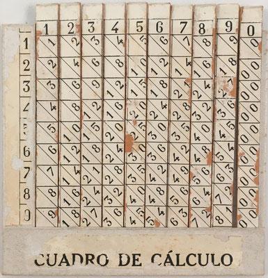 El Cuadro de Cálculo es una miniatrura del Calculador Rápido (23x23 cm) del mismo autor Eduardo de Atarés